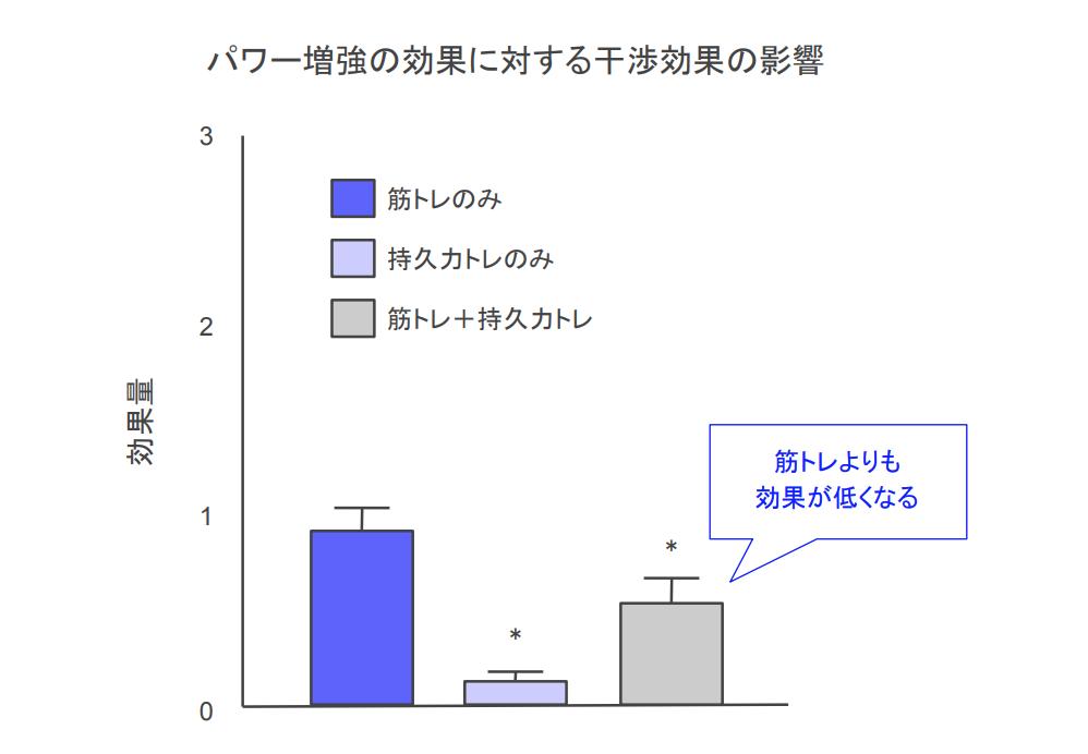 f:id:takumasa39:20191126173300p:plain