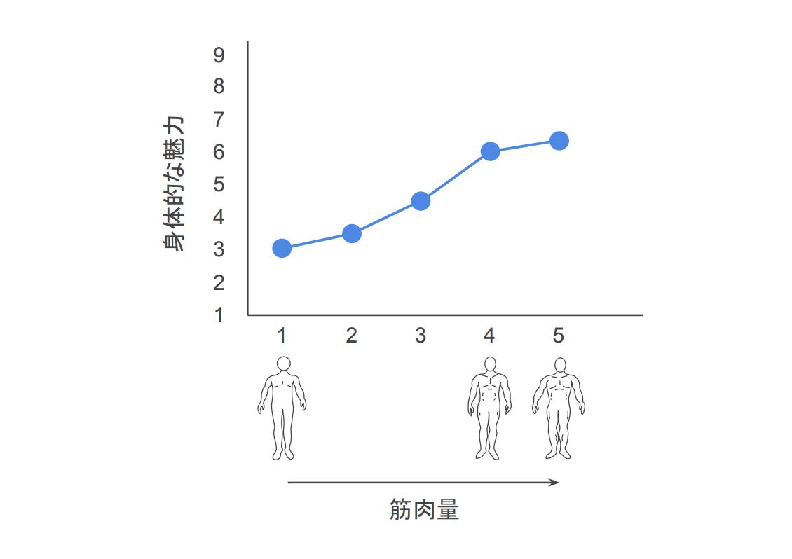 f:id:takumasa39:20200125174732p:plain