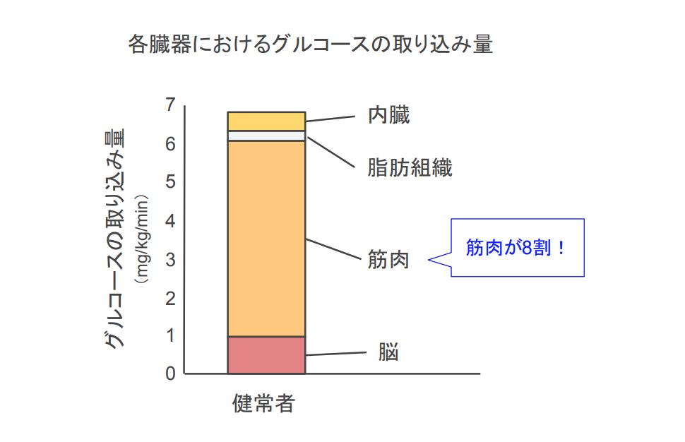 f:id:takumasa39:20200329152521p:plain