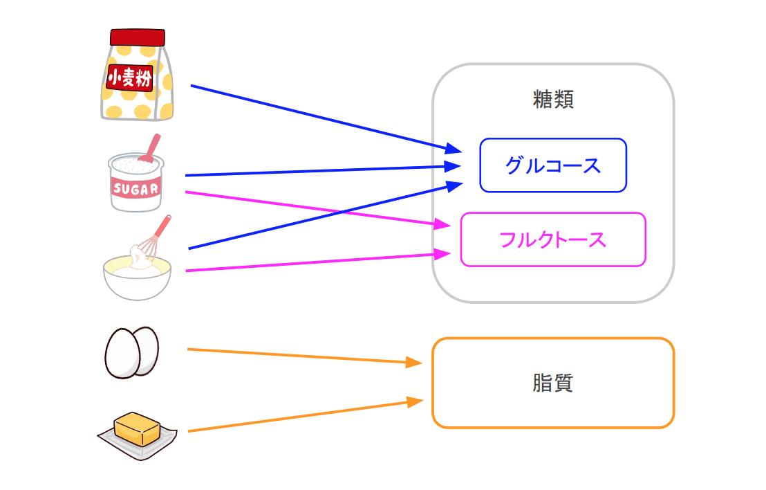 f:id:takumasa39:20200329153927p:plain
