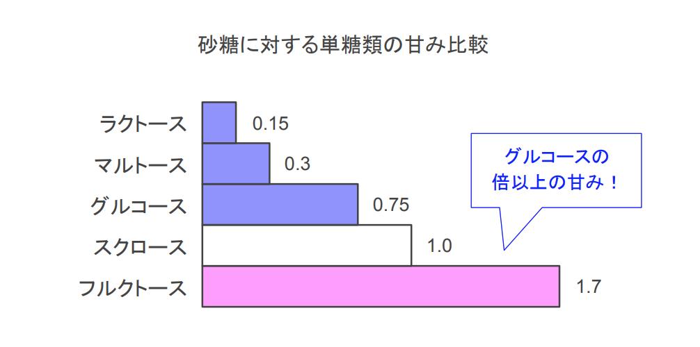 f:id:takumasa39:20200329154618p:plain