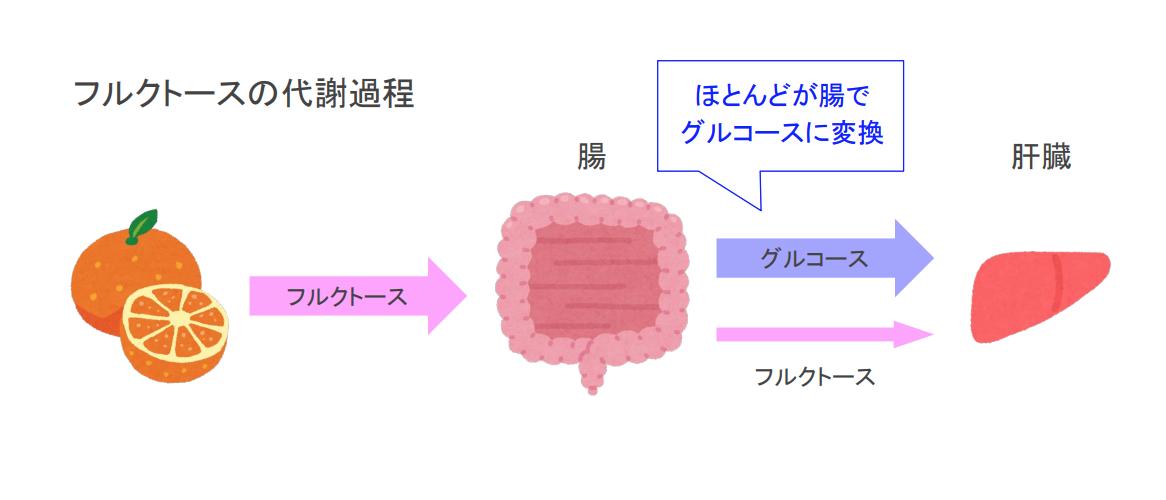 f:id:takumasa39:20200329155032p:plain