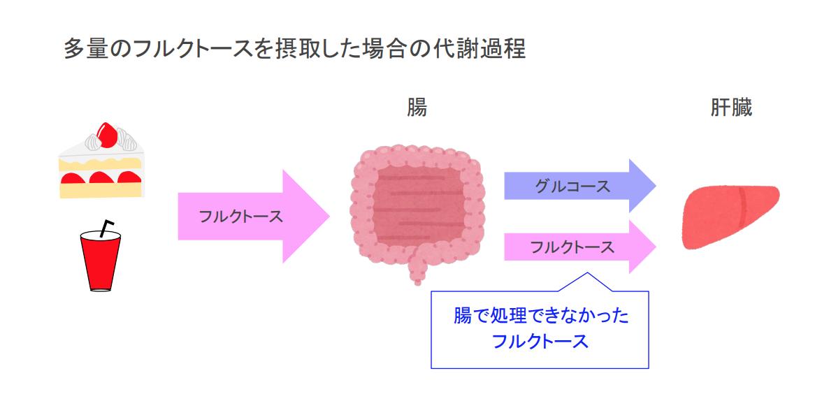 f:id:takumasa39:20200329155922p:plain