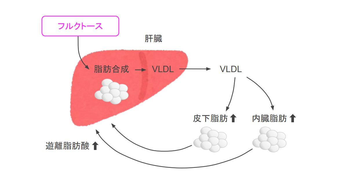 f:id:takumasa39:20200329160106p:plain