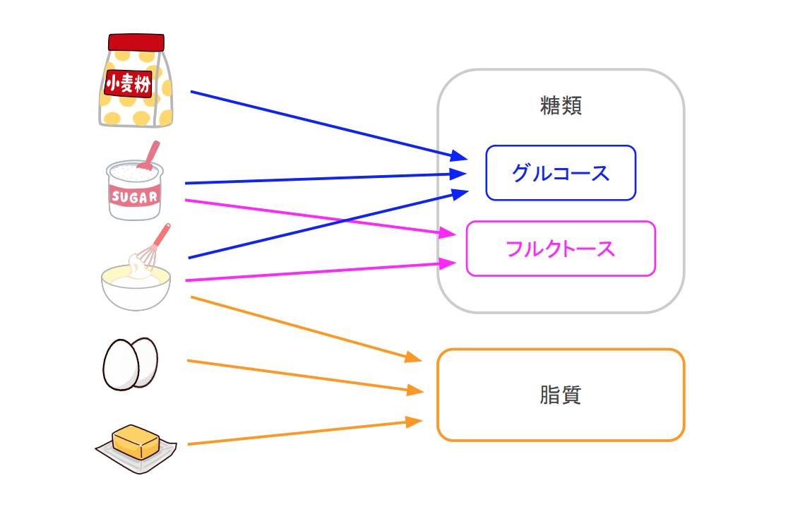 f:id:takumasa39:20200507184429p:plain