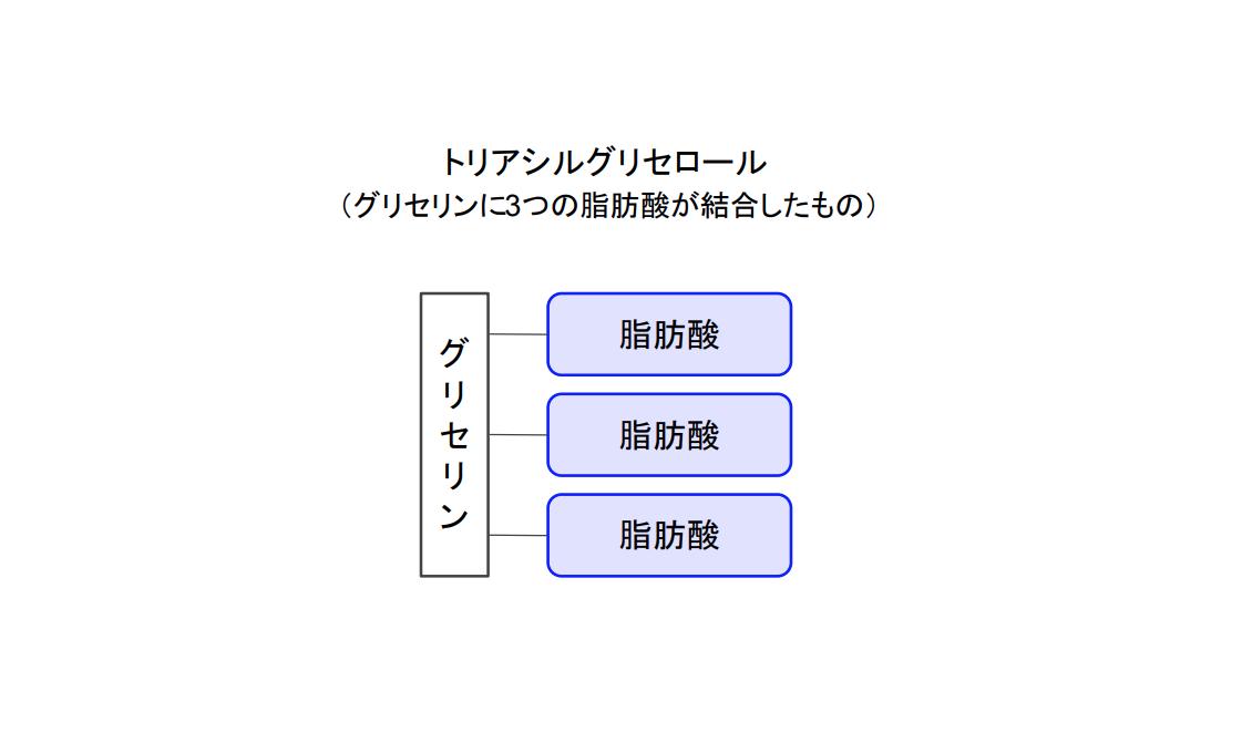 f:id:takumasa39:20200507184628p:plain