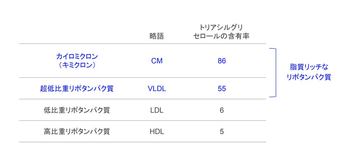 f:id:takumasa39:20200507185325p:plain