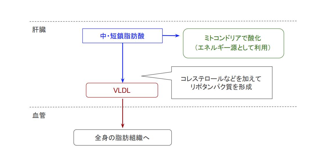 f:id:takumasa39:20200507185841p:plain