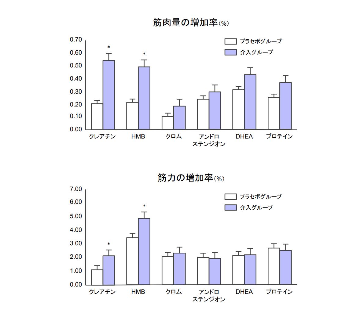 f:id:takumasa39:20200528130333p:plain