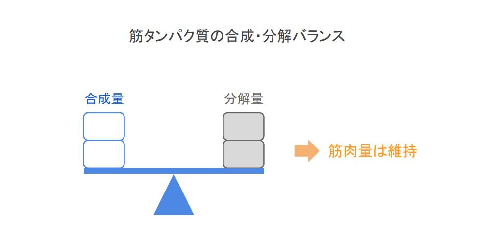 f:id:takumasa39:20200828165025p:plain