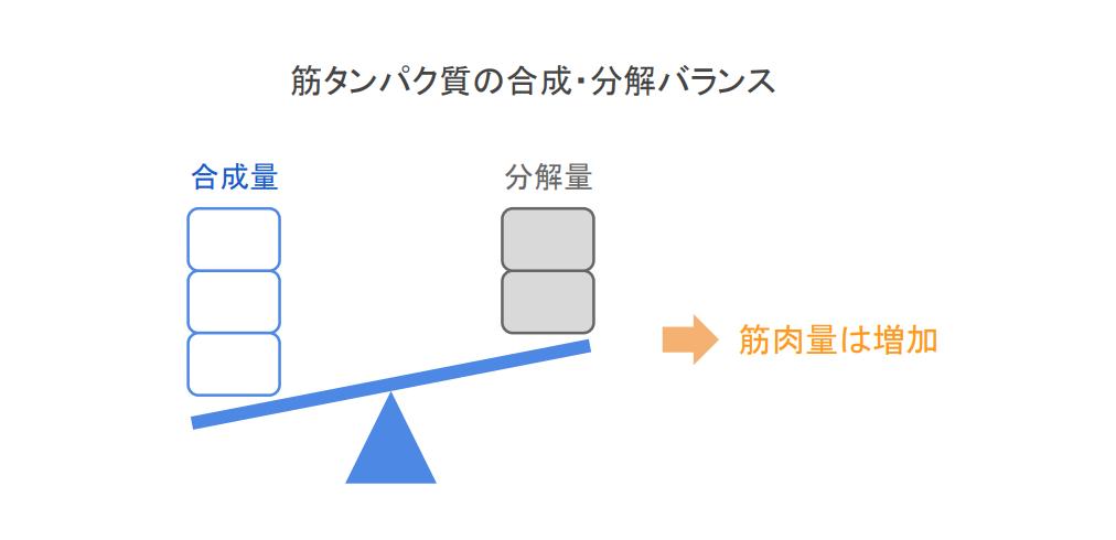 f:id:takumasa39:20200828165107p:plain