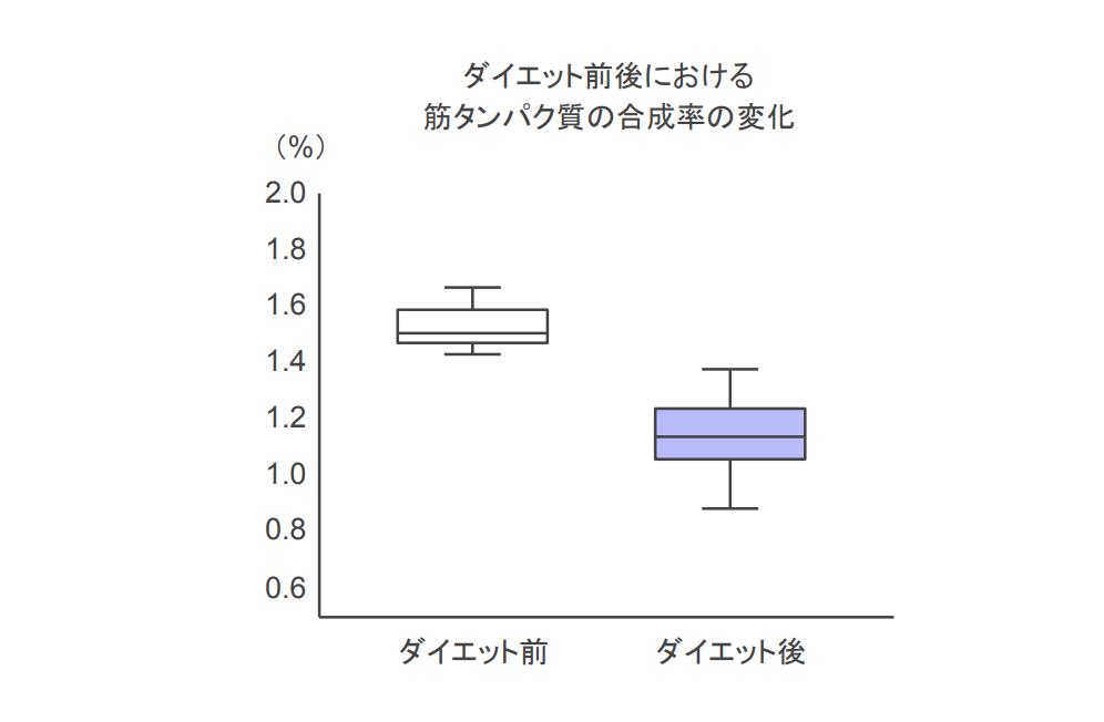 f:id:takumasa39:20200828165342p:plain