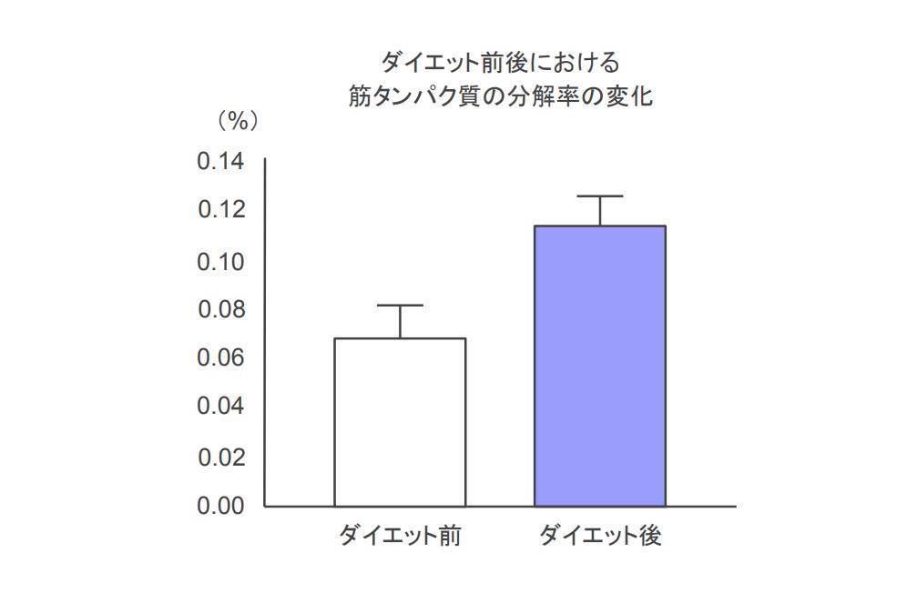f:id:takumasa39:20200828165430p:plain