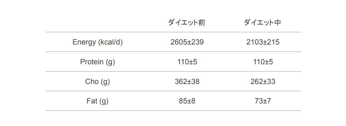 f:id:takumasa39:20200828165528p:plain