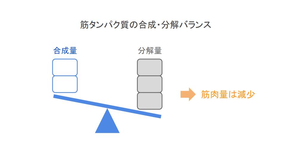 f:id:takumasa39:20200828165637p:plain