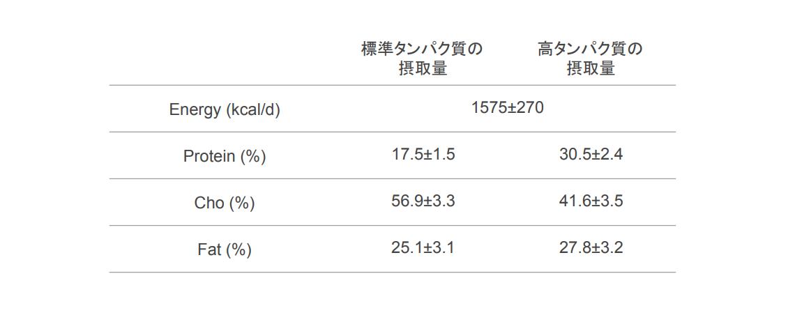 f:id:takumasa39:20200914141805p:plain
