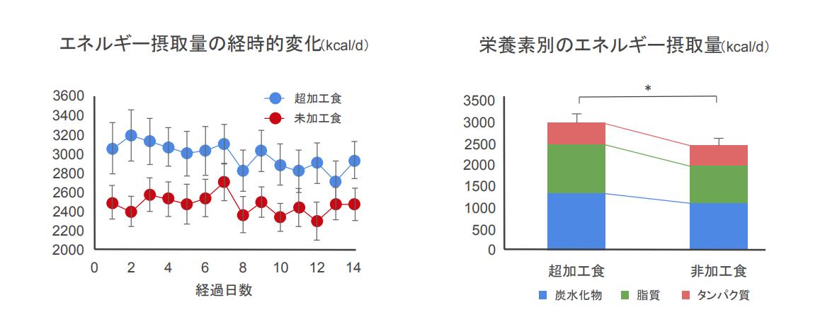 f:id:takumasa39:20201024162106p:plain