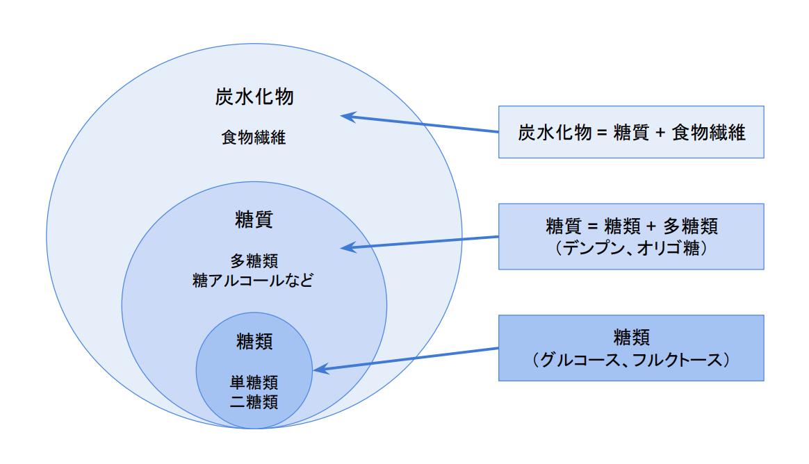 f:id:takumasa39:20201030210246p:plain