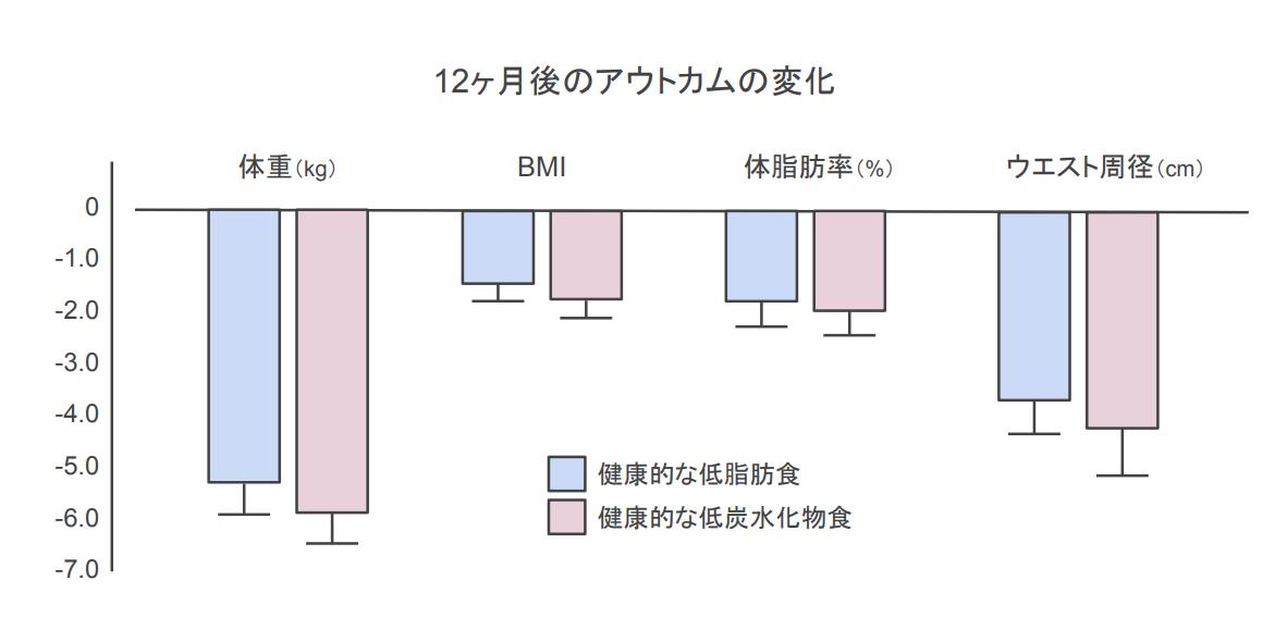f:id:takumasa39:20201030210435p:plain