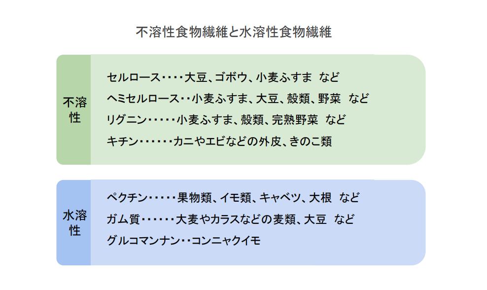 f:id:takumasa39:20201030210718p:plain