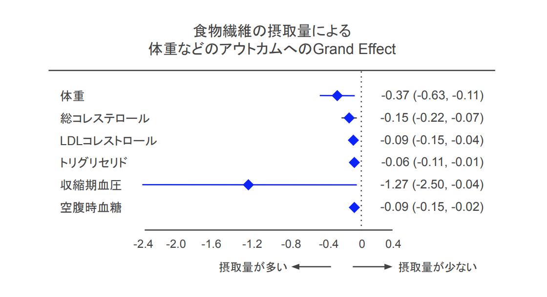 f:id:takumasa39:20201030211130p:plain