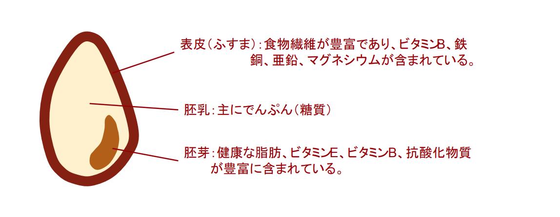 f:id:takumasa39:20201106182827p:plain