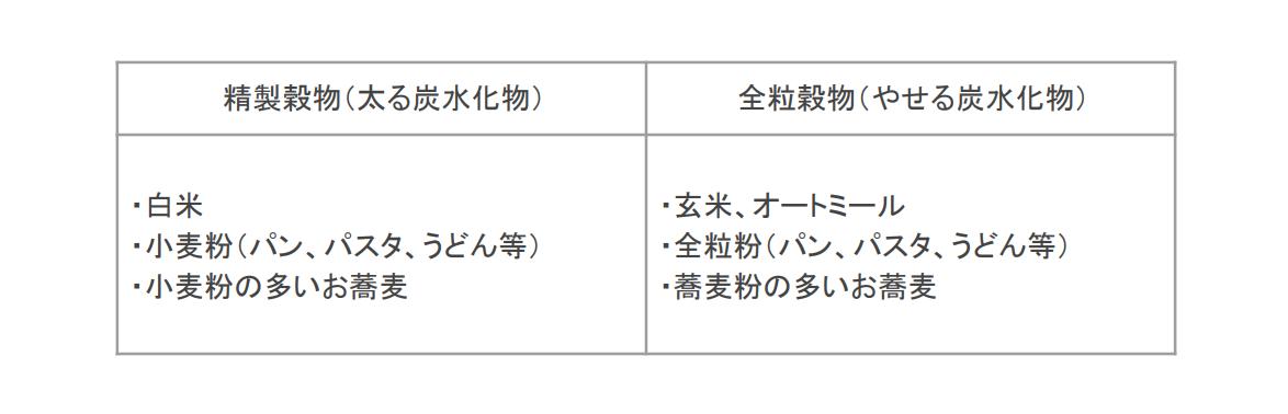 f:id:takumasa39:20201108165043p:plain