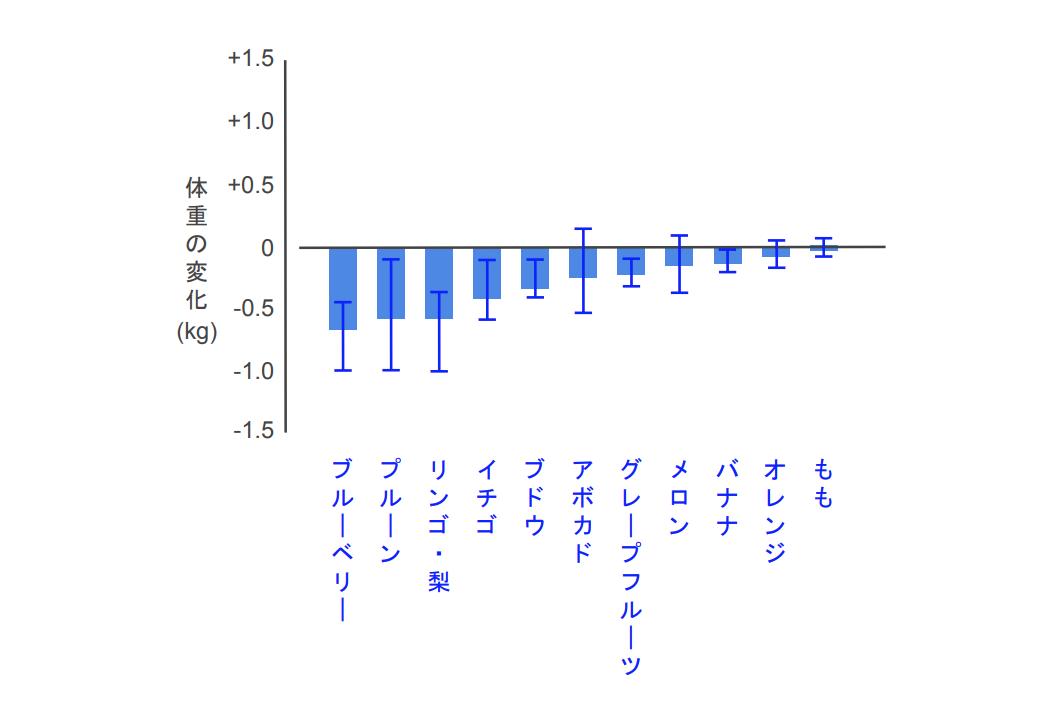 f:id:takumasa39:20201115154819p:plain