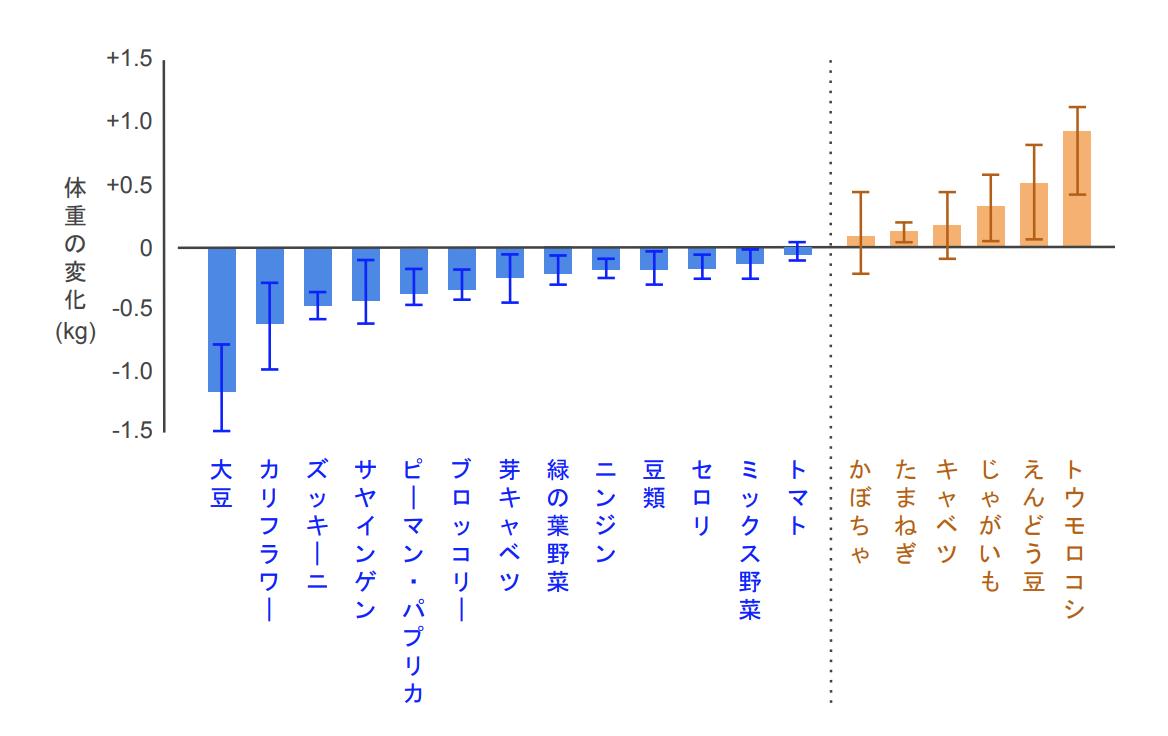 f:id:takumasa39:20201115155132p:plain