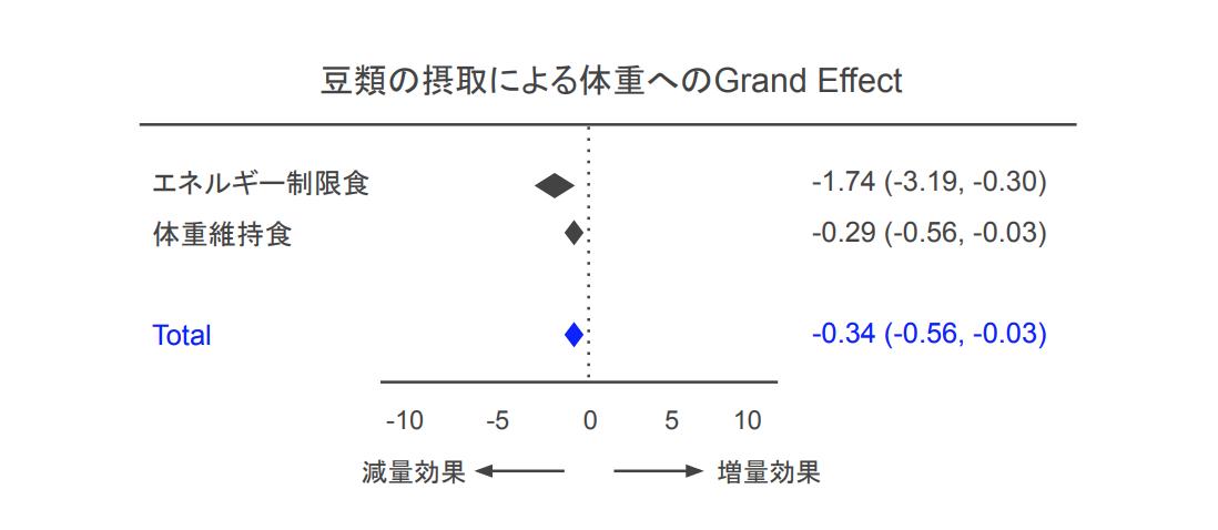 f:id:takumasa39:20201115155319p:plain