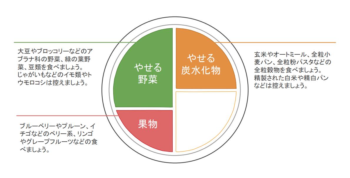 f:id:takumasa39:20201115162517p:plain