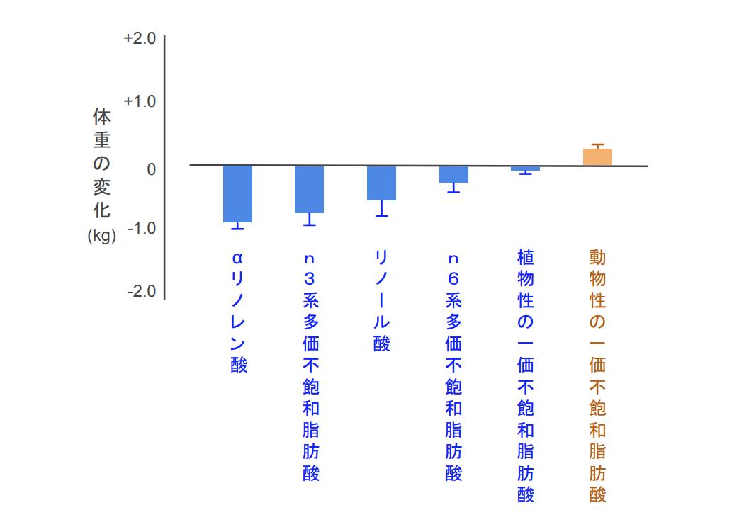 f:id:takumasa39:20201124193412p:plain