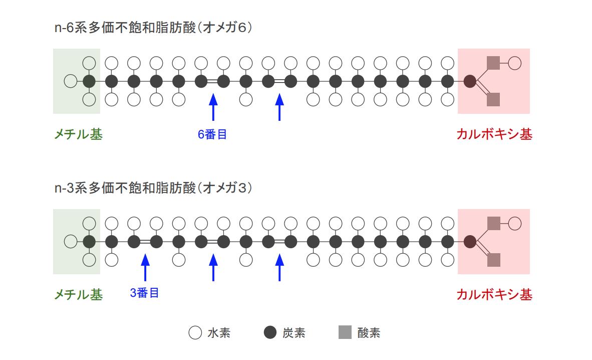 f:id:takumasa39:20201124195145p:plain
