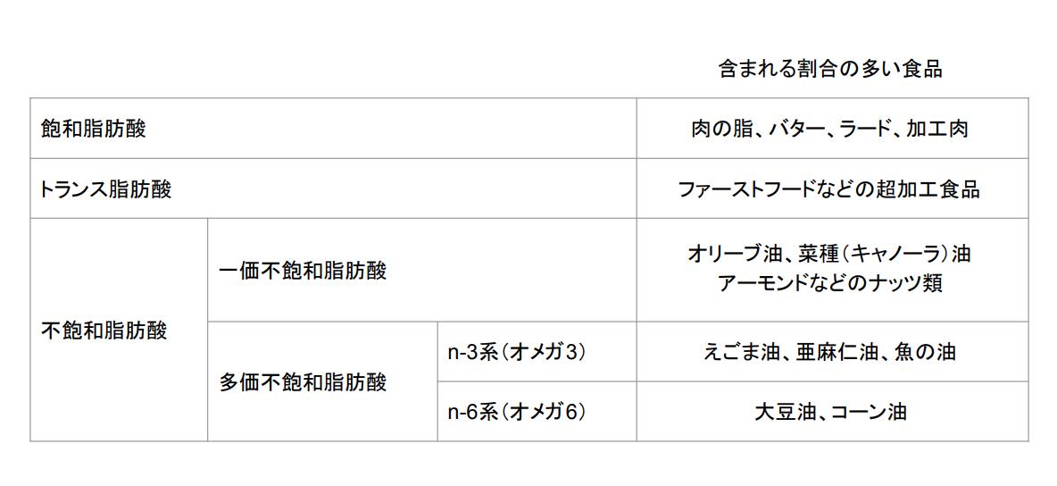 f:id:takumasa39:20201124195415p:plain