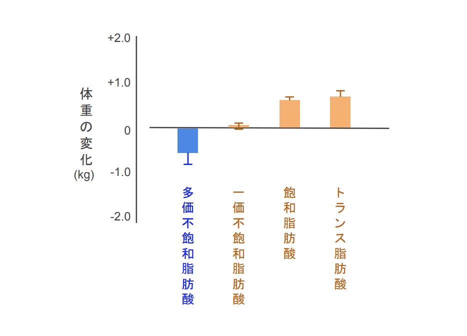 f:id:takumasa39:20201124195517p:plain