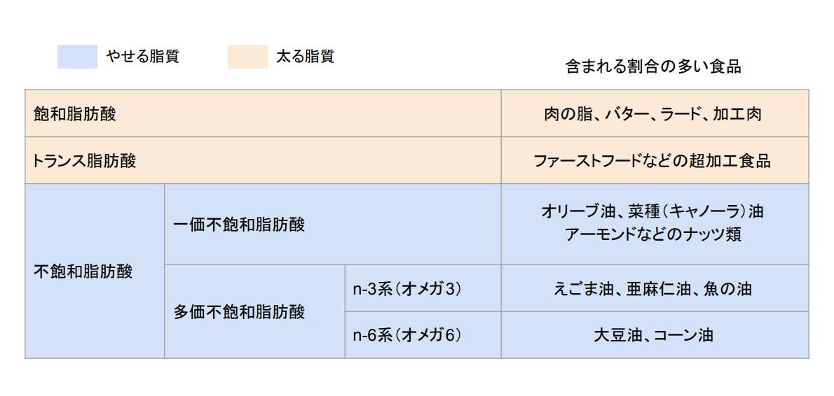 f:id:takumasa39:20201124195635p:plain