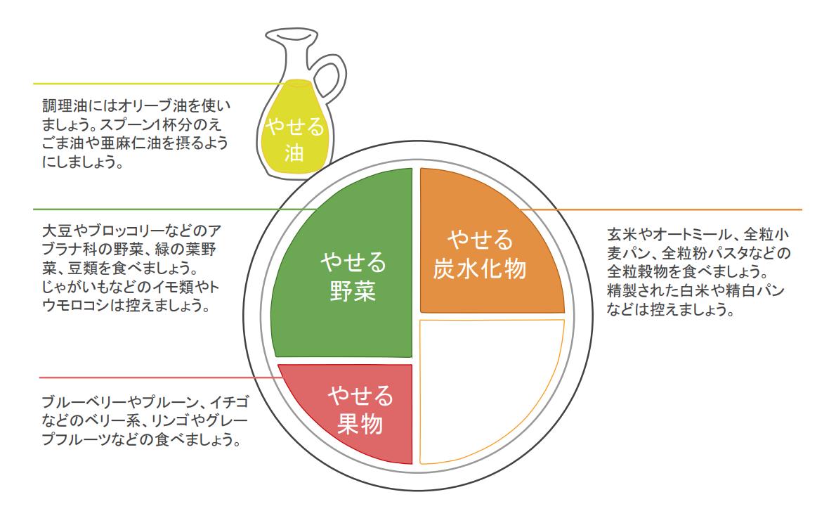 f:id:takumasa39:20201124200331p:plain