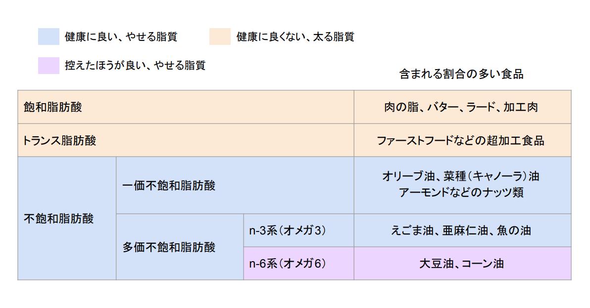 f:id:takumasa39:20201124212122p:plain