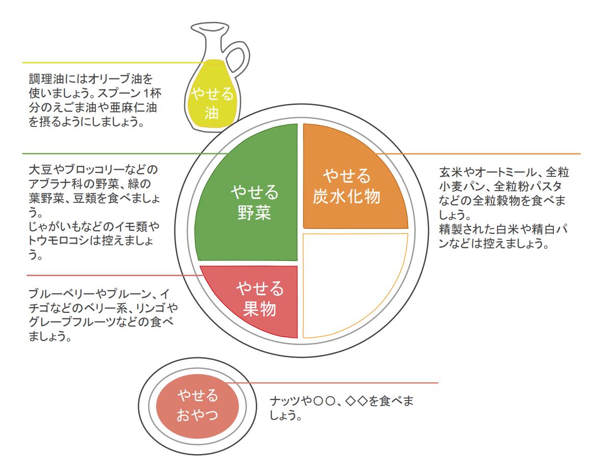 f:id:takumasa39:20201130001045p:plain