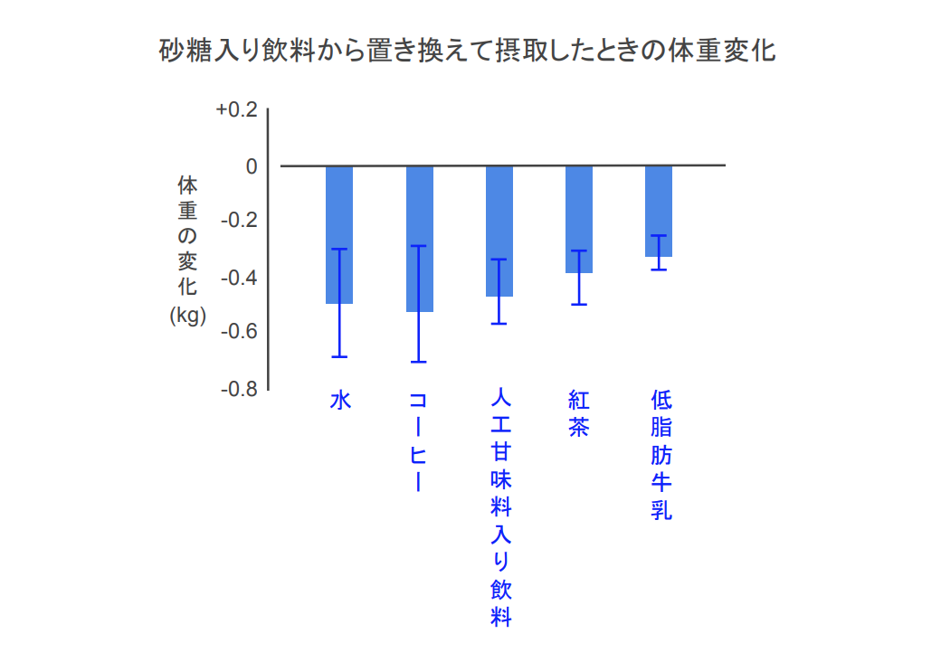 f:id:takumasa39:20201212173212p:plain