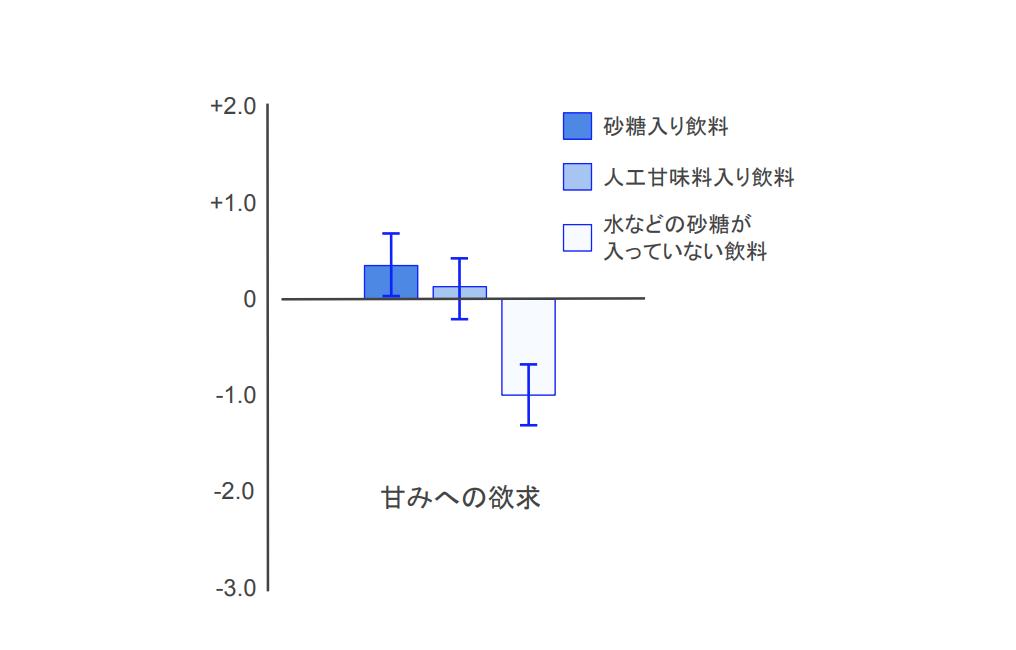 f:id:takumasa39:20201212173911p:plain