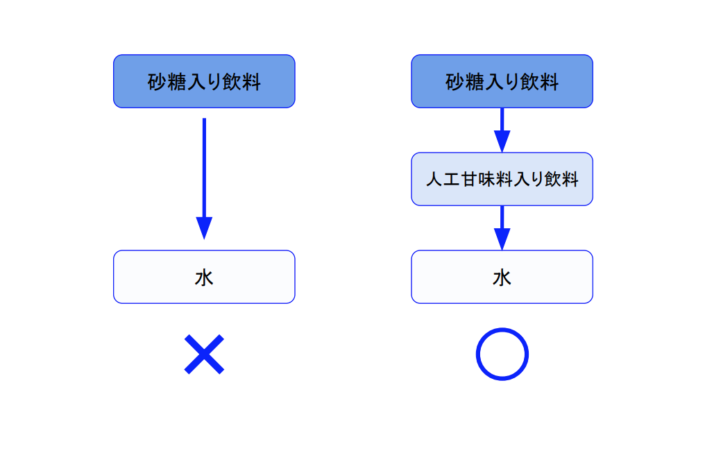f:id:takumasa39:20201212174012p:plain