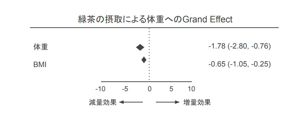 f:id:takumasa39:20201221224119p:plain