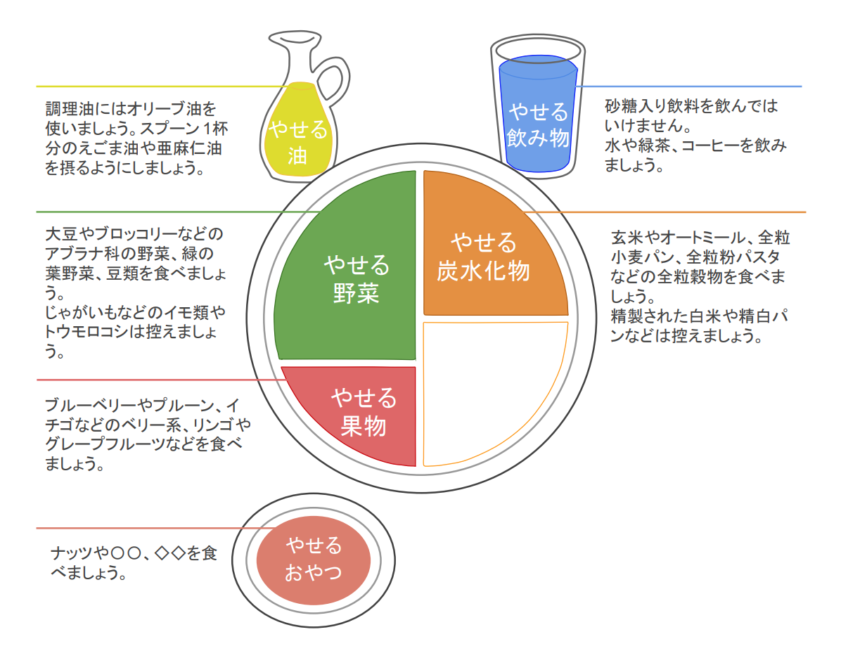 f:id:takumasa39:20201221224857p:plain