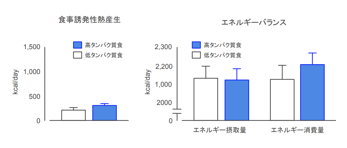 f:id:takumasa39:20201225012701p:plain