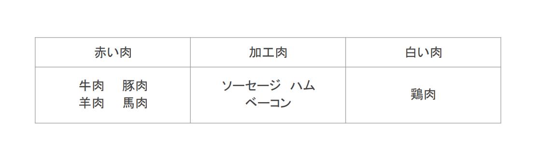 f:id:takumasa39:20210107134928p:plain