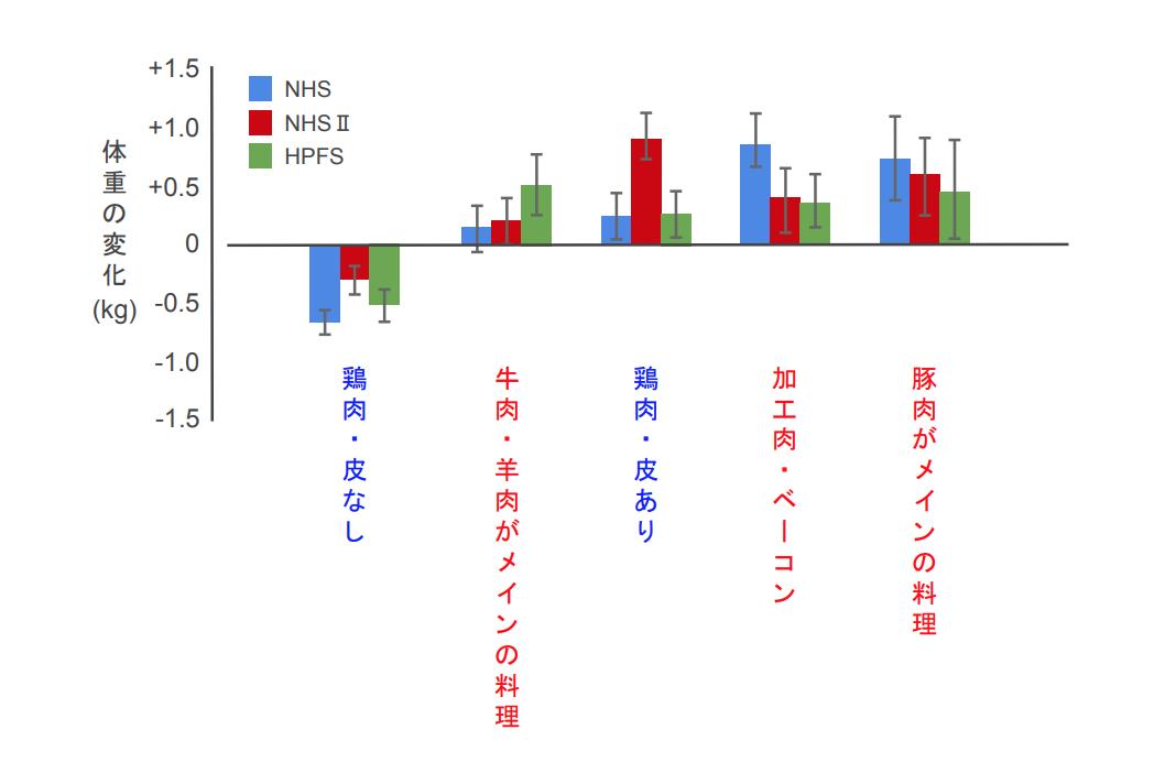 f:id:takumasa39:20210107135133p:plain