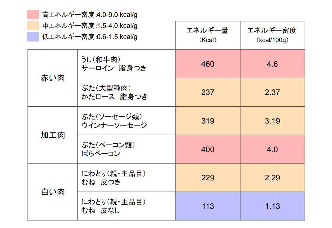 f:id:takumasa39:20210107135306p:plain