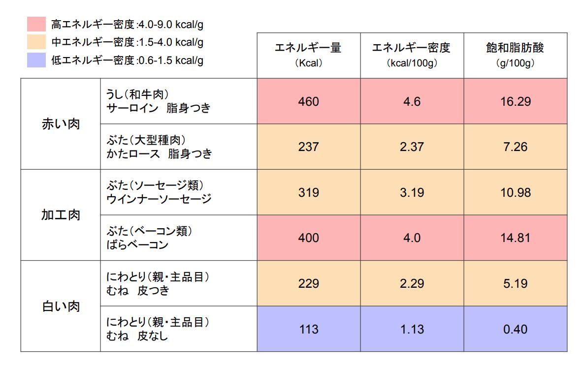 f:id:takumasa39:20210107135449p:plain