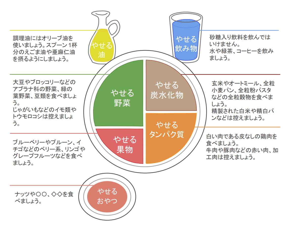 f:id:takumasa39:20210107140332p:plain